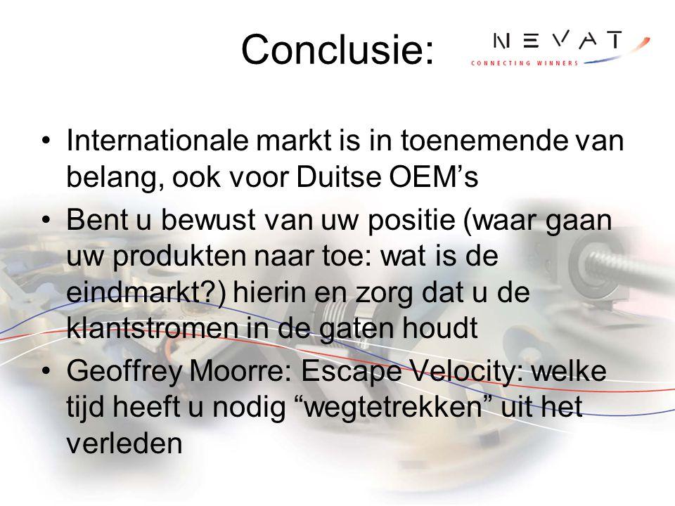 Conclusie: Internationale markt is in toenemende van belang, ook voor Duitse OEM's Bent u bewust van uw positie (waar gaan uw produkten naar toe: wat