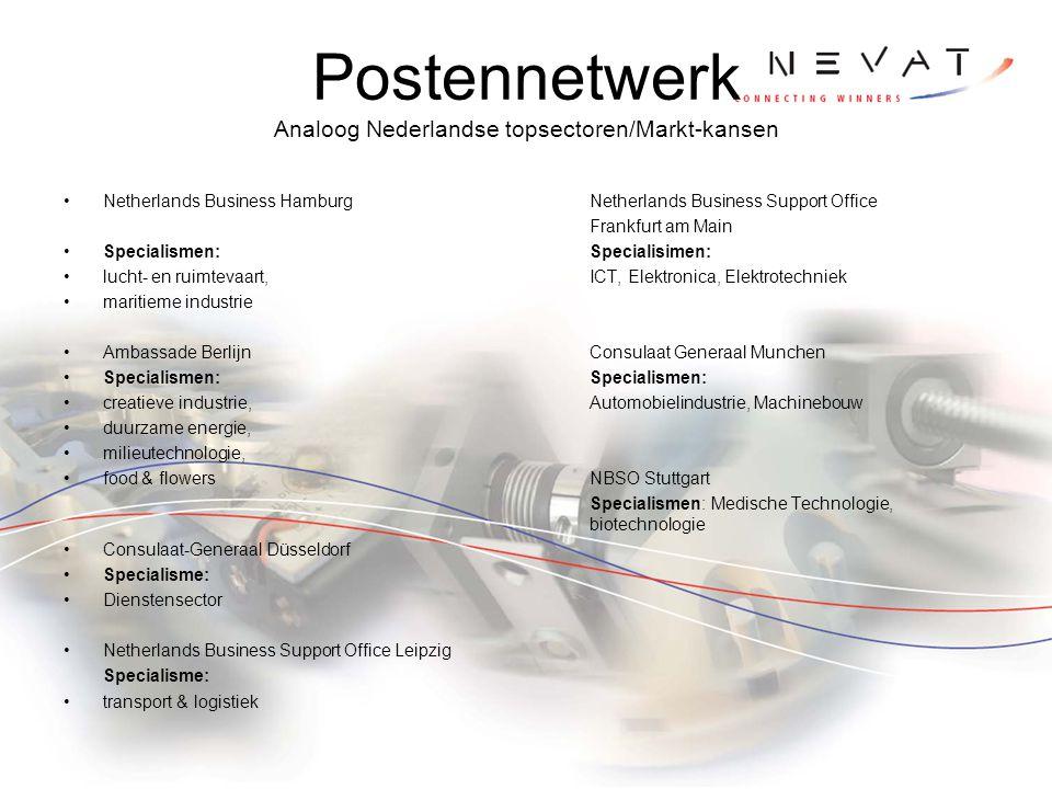 Postennetwerk Analoog Nederlandse topsectoren/Markt-kansen Netherlands Business HamburgNetherlands Business Support Office Frankfurt am Main Specialis