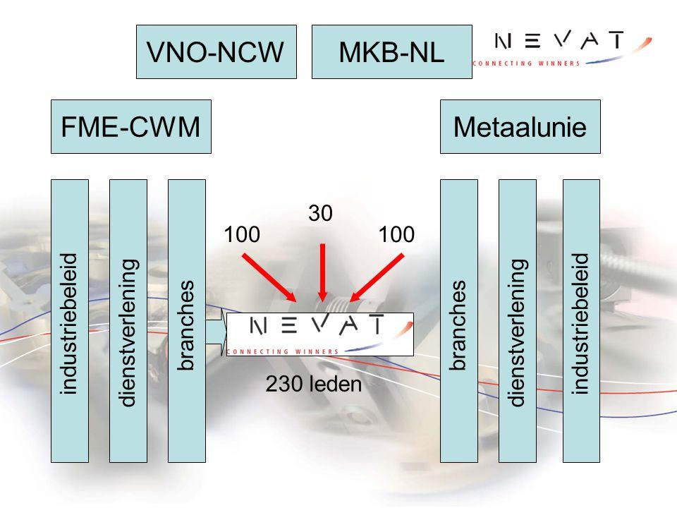 FME-CWM dienstverlening industriebeleid branches Metaalunie dienstverlening industriebeleid branches 100 30 230 leden VNO-NCWMKB-NL
