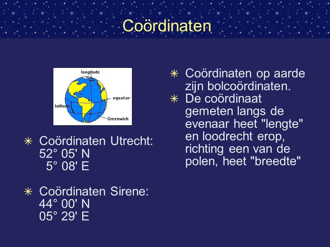 Coördinaten ✴ Coördinaten op aarde zijn bolcoördinaten.