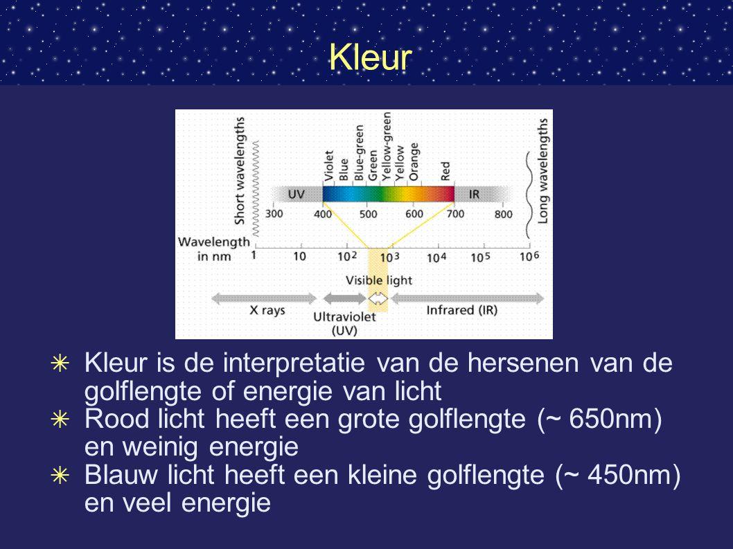 Kleur ✴ Kleur is de interpretatie van de hersenen van de golflengte of energie van licht ✴ Rood licht heeft een grote golflengte (~ 650nm) en weinig energie ✴ Blauw licht heeft een kleine golflengte (~ 450nm) en veel energie