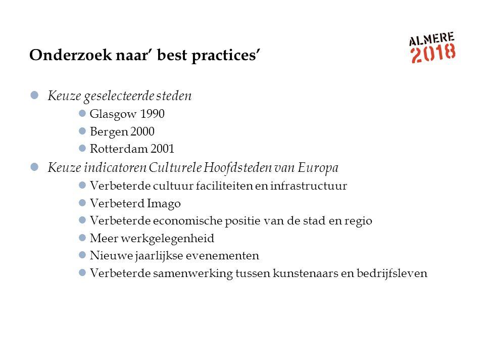 Onderzoek naar' best practices' Keuze geselecteerde steden Glasgow 1990 Bergen 2000 Rotterdam 2001 Keuze indicatoren Culturele Hoofdsteden van Europa