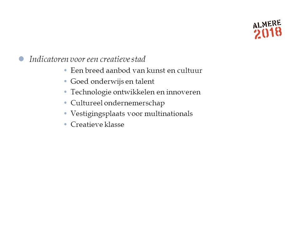 Indicatoren voor een creatieve stad Een breed aanbod van kunst en cultuur Goed onderwijs en talent Technologie ontwikkelen en innoveren Cultureel onde