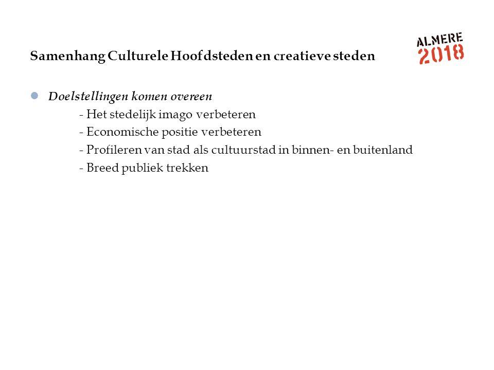 Samenhang Culturele Hoofdsteden en creatieve steden Doelstellingen komen overeen - Het stedelijk imago verbeteren - Economische positie verbeteren - P