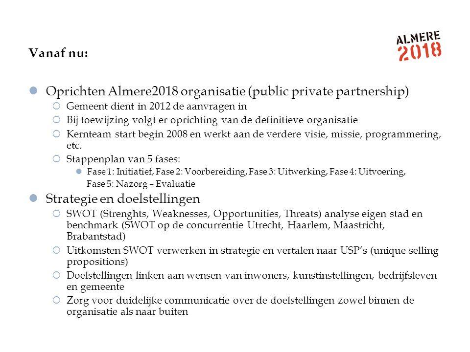 Vanaf nu: Oprichten Almere2018 organisatie (public private partnership)  Gemeent dient in 2012 de aanvragen in  Bij toewijzing volgt er oprichting v