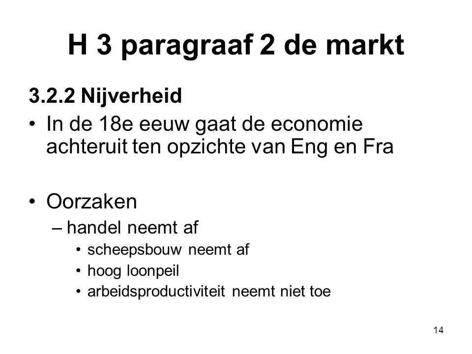 H 3 paragraaf 2 de markt 3.2.2 Nijverheid In de 18e eeuw gaat de economie achteruit ten opzichte van Eng en Fra Oorzaken –handel neemt af scheepsbouw
