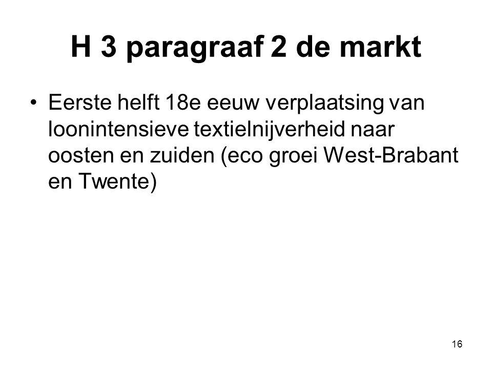 H 3 paragraaf 2 de markt Eerste helft 18e eeuw verplaatsing van loonintensieve textielnijverheid naar oosten en zuiden (eco groei West-Brabant en Twen