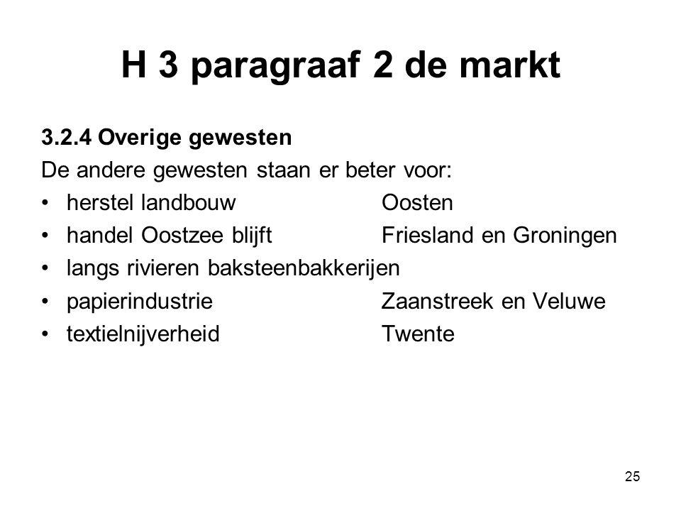 H 3 paragraaf 2 de markt 3.2.4 Overige gewesten De andere gewesten staan er beter voor: herstel landbouw Oosten handel Oostzee blijft Friesland en Gro