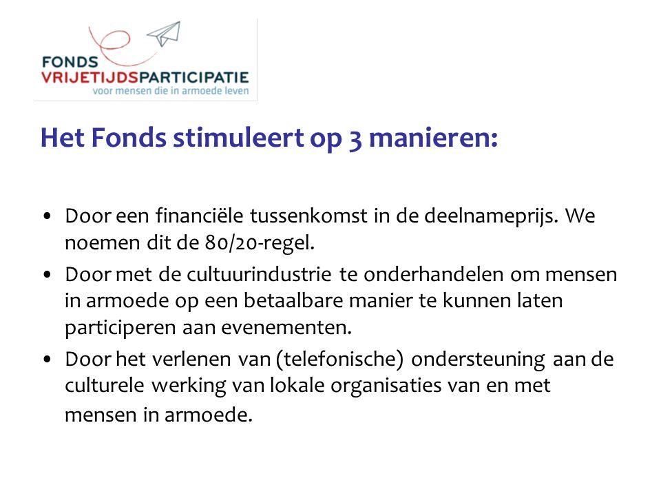 Het Fonds stimuleert op 3 manieren: Door een financiële tussenkomst in de deelnameprijs.