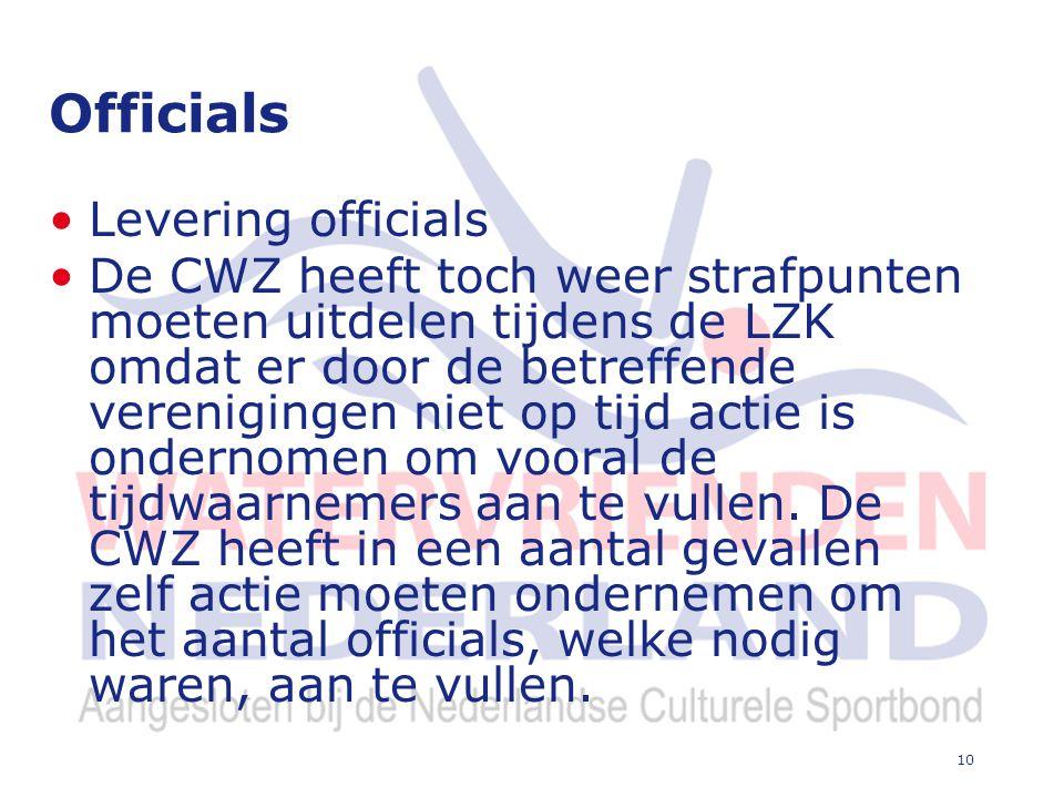 10 Officials Levering officials De CWZ heeft toch weer strafpunten moeten uitdelen tijdens de LZK omdat er door de betreffende verenigingen niet op tijd actie is ondernomen om vooral de tijdwaarnemers aan te vullen.