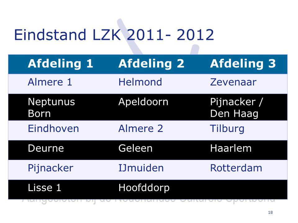 18 Eindstand LZK 2011- 2012 Afdeling 1Afdeling 2Afdeling 3 Almere 1HelmondZevenaar Neptunus Born ApeldoornPijnacker / Den Haag EindhovenAlmere 2Tilburg DeurneGeleenHaarlem PijnackerIJmuidenRotterdam Lisse 1Hoofddorp