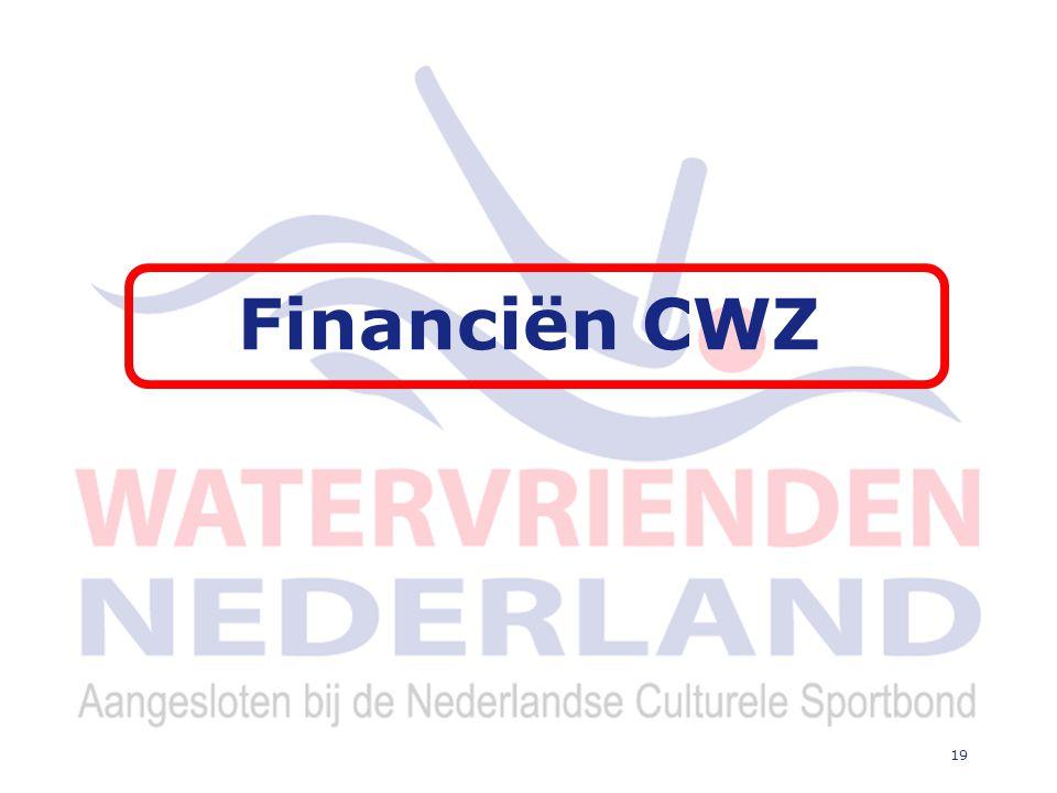 19 Financiën CWZ