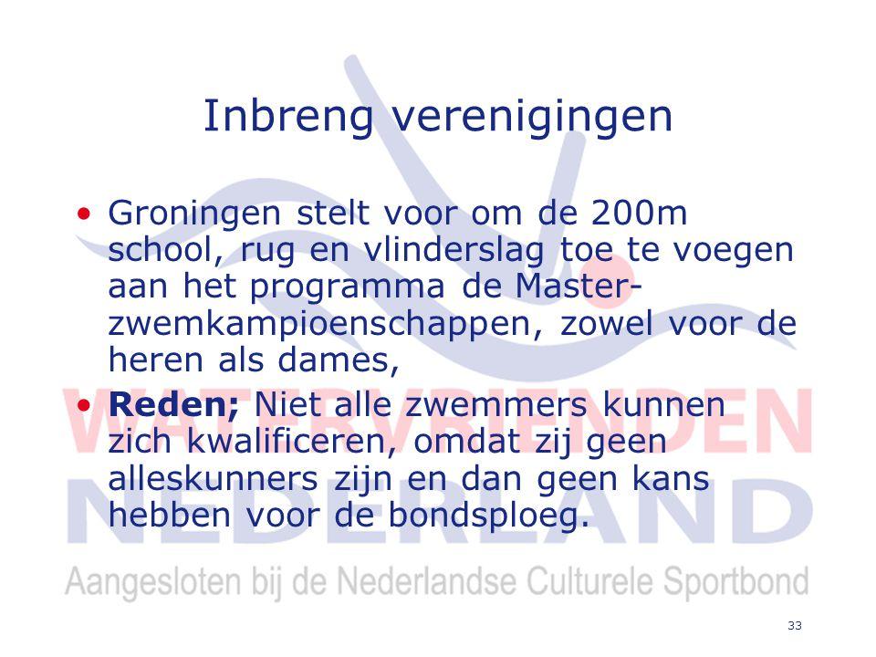 33 Inbreng verenigingen Groningen stelt voor om de 200m school, rug en vlinderslag toe te voegen aan het programma de Master- zwemkampioenschappen, zowel voor de heren als dames, Reden; Niet alle zwemmers kunnen zich kwalificeren, omdat zij geen alleskunners zijn en dan geen kans hebben voor de bondsploeg.