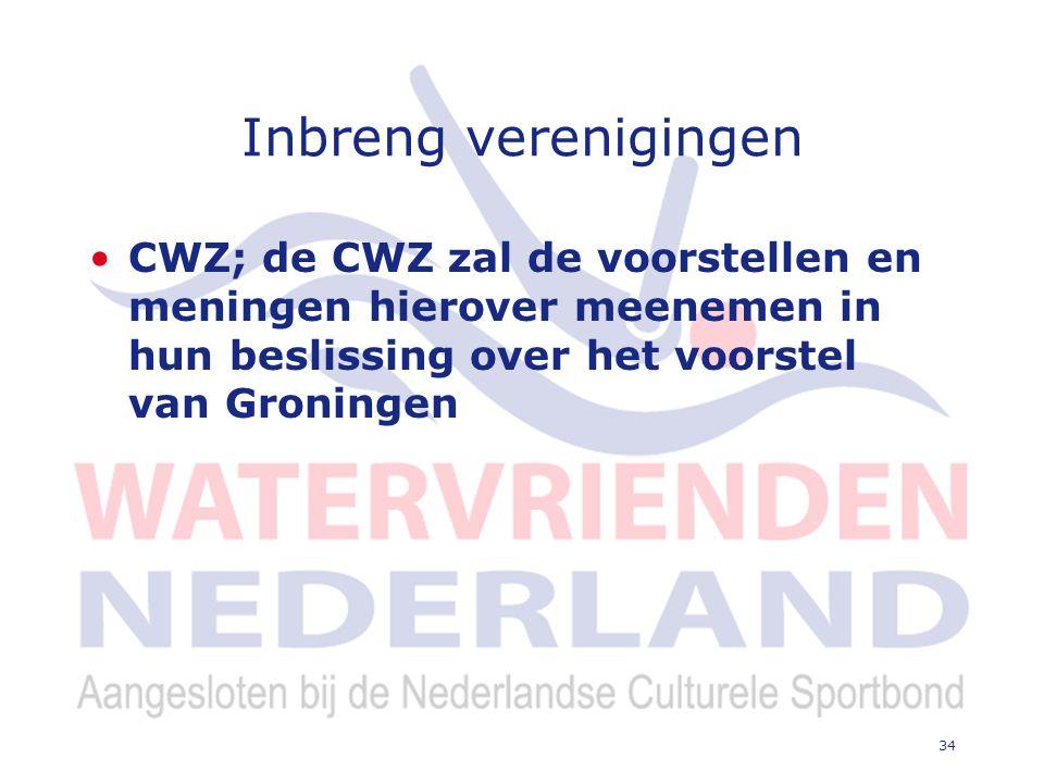 34 Inbreng verenigingen CWZ; de CWZ zal de voorstellen en meningen hierover meenemen in hun beslissing over het voorstel van Groningen