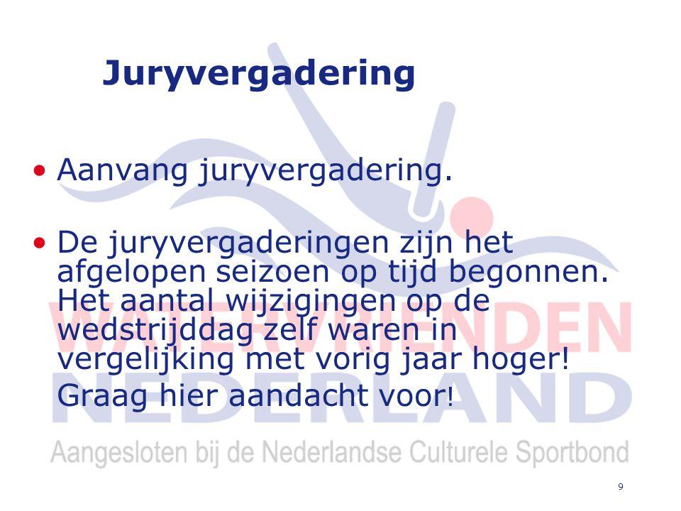 9 Juryvergadering Aanvang juryvergadering.