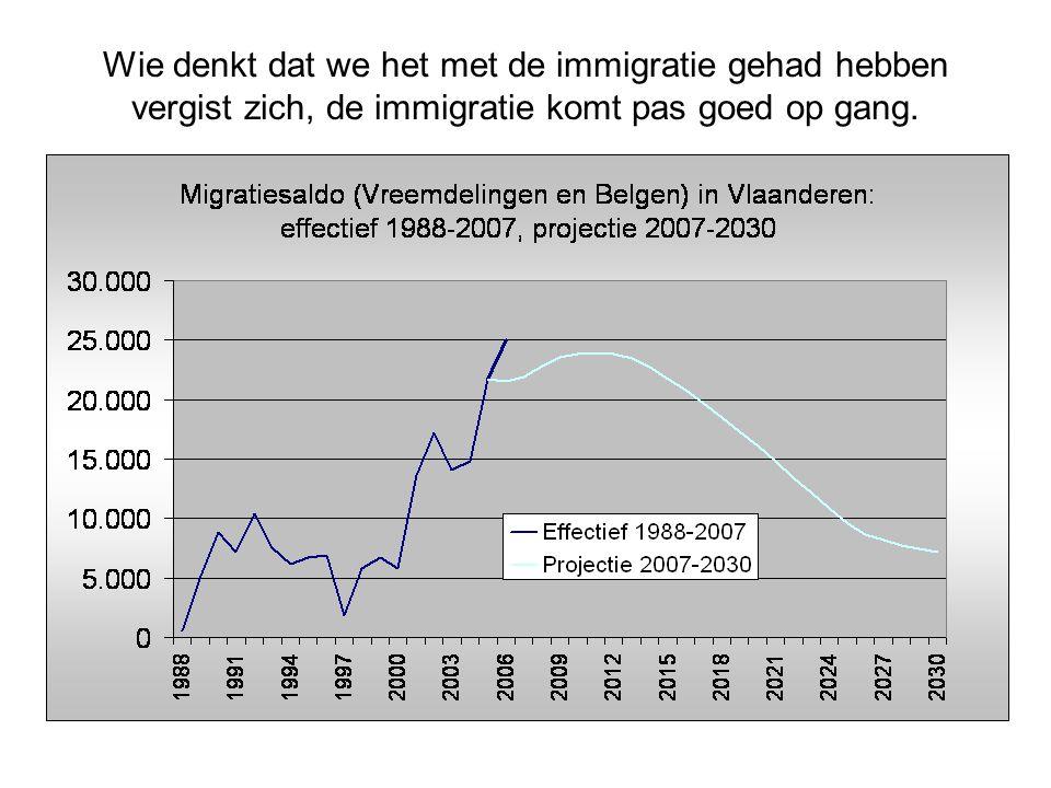 Wie denkt dat we het met de immigratie gehad hebben vergist zich, de immigratie komt pas goed op gang.