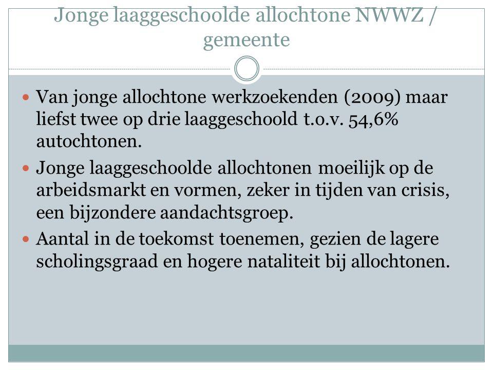 Jonge laaggeschoolde allochtone NWWZ / gemeente Van jonge allochtone werkzoekenden (2009) maar liefst twee op drie laaggeschoold t.o.v. 54,6% autochto