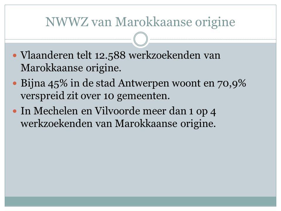 NWWZ van Marokkaanse origine Vlaanderen telt 12.588 werkzoekenden van Marokkaanse origine. Bijna 45% in de stad Antwerpen woont en 70,9% verspreid zit