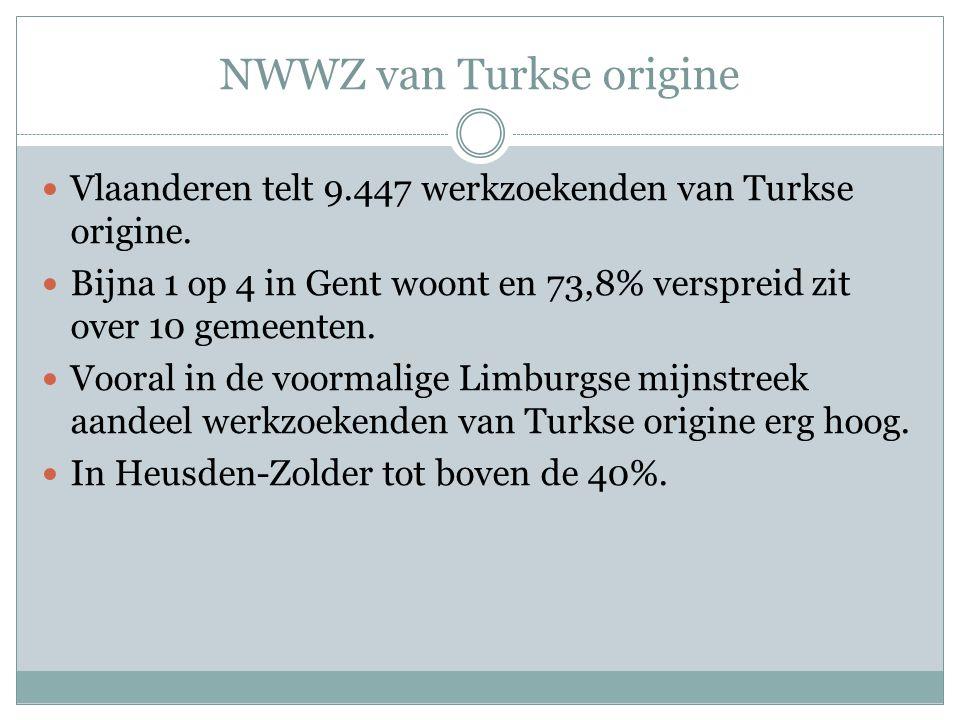 NWWZ van Turkse origine Vlaanderen telt 9.447 werkzoekenden van Turkse origine. Bijna 1 op 4 in Gent woont en 73,8% verspreid zit over 10 gemeenten. V