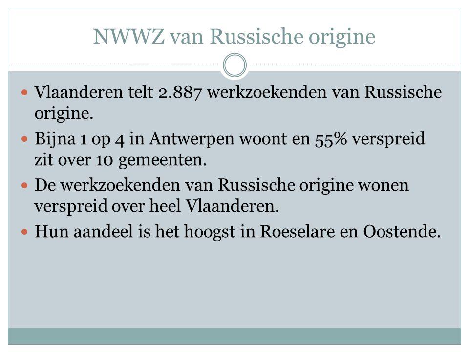 NWWZ van Russische origine Vlaanderen telt 2.887 werkzoekenden van Russische origine. Bijna 1 op 4 in Antwerpen woont en 55% verspreid zit over 10 gem