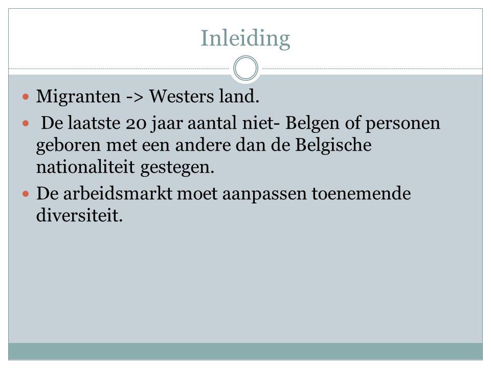 Inleiding Migranten -> Westers land. De laatste 20 jaar aantal niet- Belgen of personen geboren met een andere dan de Belgische nationaliteit gestegen