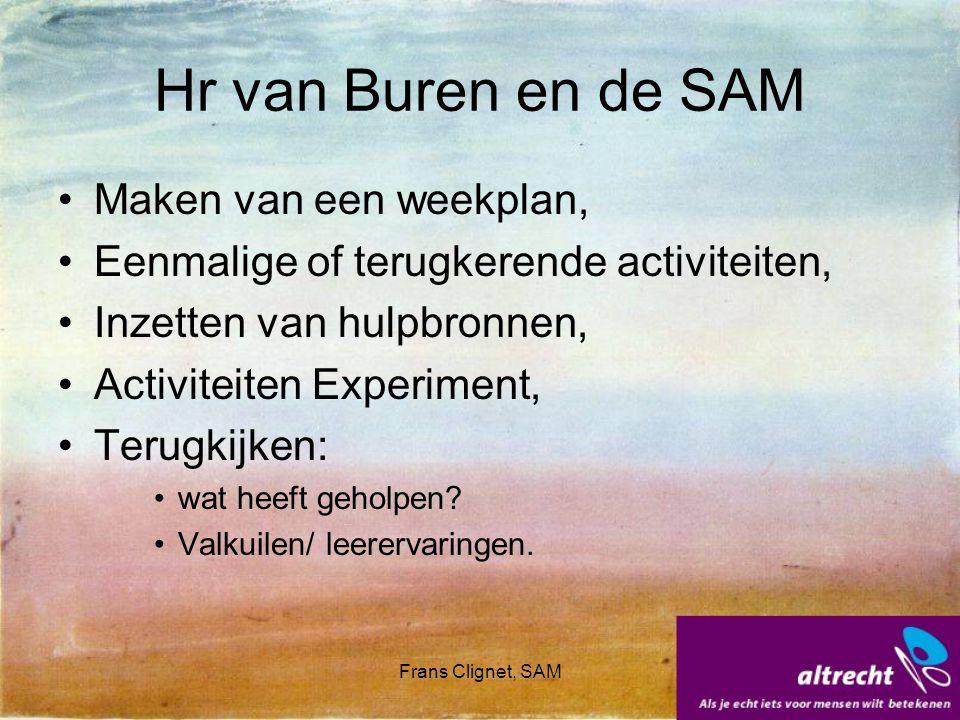 Frans Clignet, SAM Hr van Buren en de SAM Maken van een weekplan, Eenmalige of terugkerende activiteiten, Inzetten van hulpbronnen, Activiteiten Exper