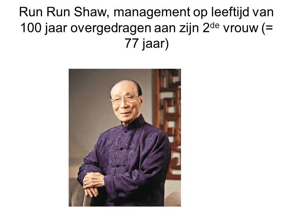 Run Run Shaw, management op leeftijd van 100 jaar overgedragen aan zijn 2 de vrouw (= 77 jaar)