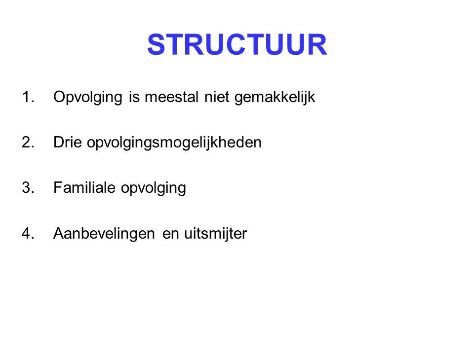 STRUCTUUR 1.Opvolging is meestal niet gemakkelijk 2.Drie opvolgingsmogelijkheden 3.Familiale opvolging 4.