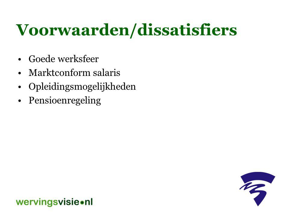 Voorwaarden/dissatisfiers Goede werksfeer Marktconform salaris Opleidingsmogelijkheden Pensioenregeling