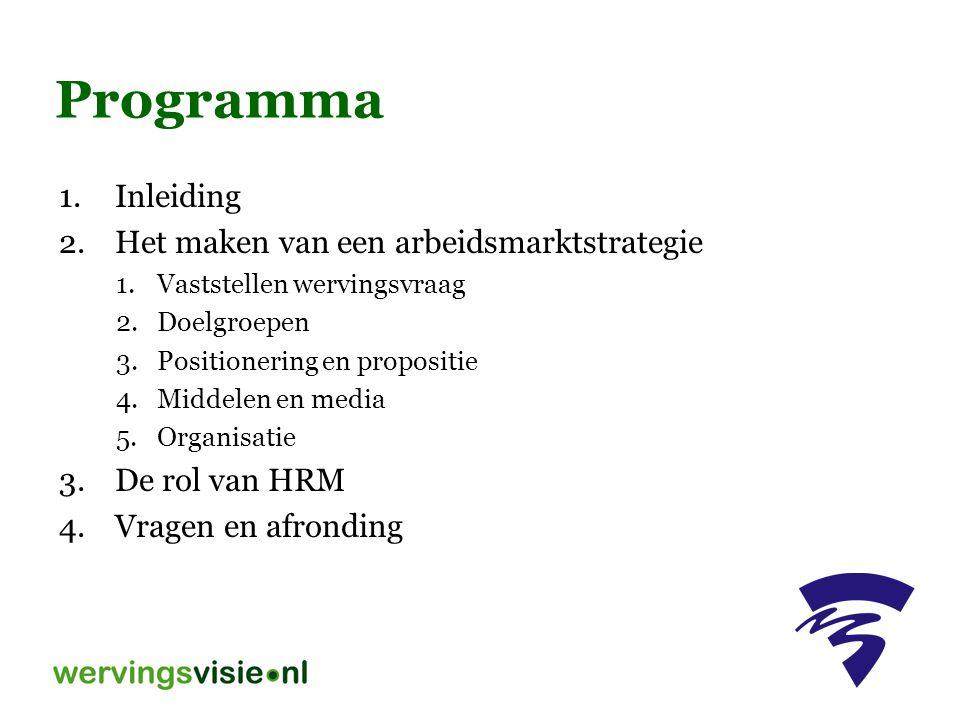 Studierichting: HBO Economie Bron: AGO/Wervingswereld.nl