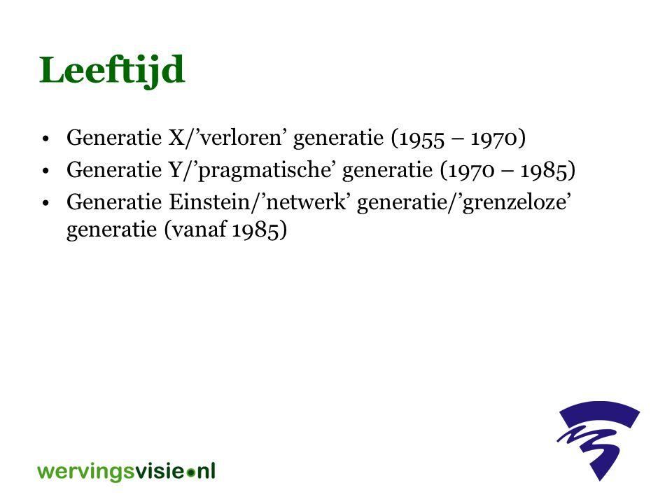 Leeftijd Generatie X/'verloren' generatie (1955 – 1970) Generatie Y/'pragmatische' generatie (1970 – 1985) Generatie Einstein/'netwerk' generatie/'grenzeloze' generatie (vanaf 1985)