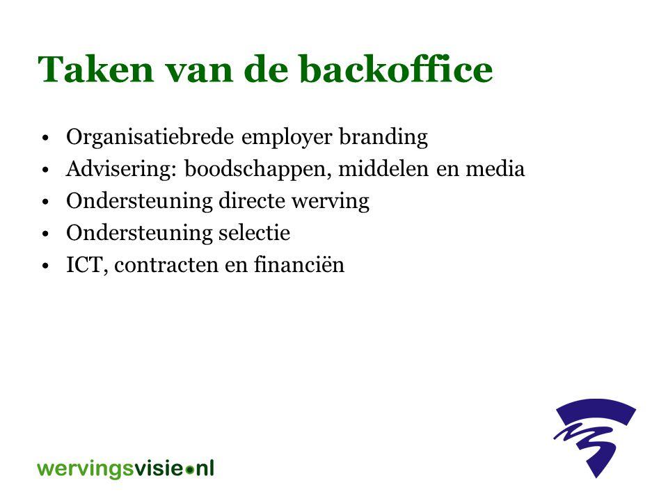 Taken van de backoffice Organisatiebrede employer branding Advisering: boodschappen, middelen en media Ondersteuning directe werving Ondersteuning sel