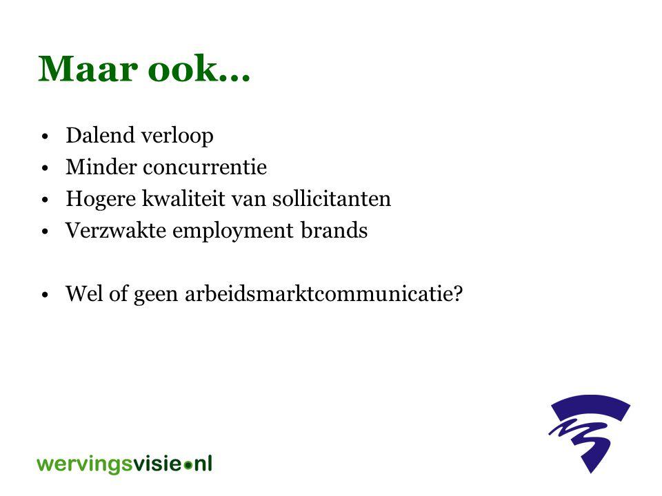 Maar ook… Dalend verloop Minder concurrentie Hogere kwaliteit van sollicitanten Verzwakte employment brands Wel of geen arbeidsmarktcommunicatie?