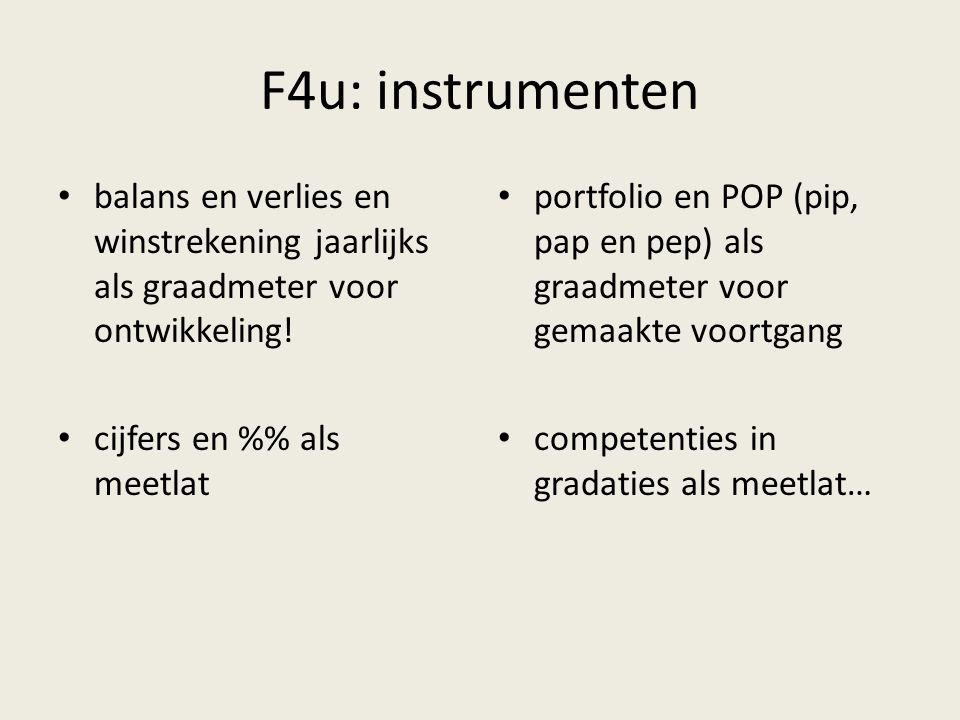 F4u: instrumenten balans en verlies en winstrekening jaarlijks als graadmeter voor ontwikkeling! cijfers en % als meetlat portfolio en POP (pip, pap e