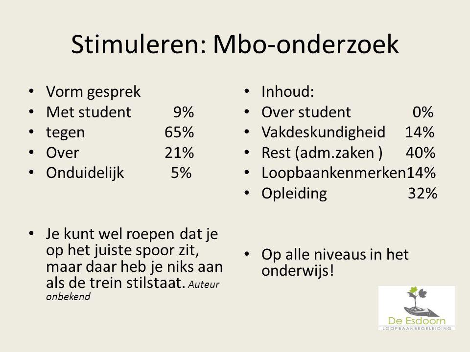 Stimuleren: Mbo-onderzoek Vorm gesprek Met student 9% tegen 65% Over 21% Onduidelijk 5% Je kunt wel roepen dat je op het juiste spoor zit, maar daar h