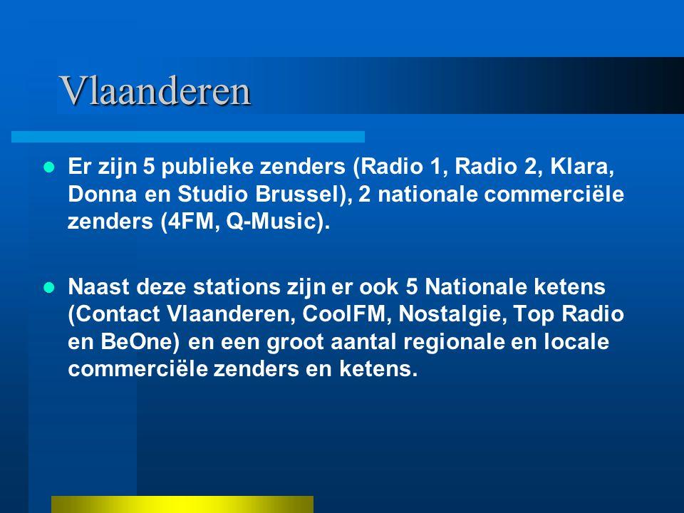 Vlaanderen Er zijn 5 publieke zenders (Radio 1, Radio 2, Klara, Donna en Studio Brussel), 2 nationale commerciële zenders (4FM, Q-Music).