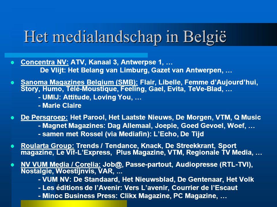 Het medialandschap in België Concentra NV: ATV, Kanaal 3, Antwerpse 1, … De Vlijt: Het Belang van Limburg, Gazet van Antwerpen, … Sanoma Magazines Belgium (SMB): Flair, Libelle, Femme d'Aujourd'hui, Story, Humo, Télé-Moustique, Feeling, Gael, Evita, TeVe-Blad, … - UMIJ: Attitude, Loving You, … - Marie Claire De Persgroep: Het Parool, Het Laatste Nieuws, De Morgen, VTM, Q Music - Magnet Magazines: Dag Allemaal, Joepie, Goed Gevoel, Woef, … - samen met Rossel (via Mediafin): L'Echo, De Tijd Roularta Group: Trends / Tendance, Knack, De Streekkrant, Sport magazine, Le Vif-L'Express, Plus Magazine, VTM, Regionale TV Media, … NV VUM Media / Corelia: Job@, Passe-partout, Audiopresse (RTL-TVI), Nostalgie, Woestijnvis, VAR,...
