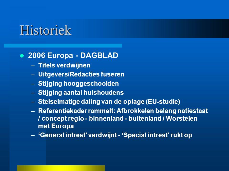 Historiek 2006 Europa - DAGBLAD –Titels verdwijnen –Uitgevers/Redacties fuseren –Stijging hooggeschoolden –Stijging aantal huishoudens –Stelselmatige daling van de oplage (EU-studie) –Referentiekader rammelt: Afbrokkelen belang natiestaat / concept regio - binnenland - buitenland / Worstelen met Europa –'General intrest' verdwijnt - 'Special intrest' rukt op