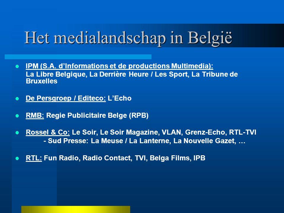 Het medialandschap in België IPM (S.A.