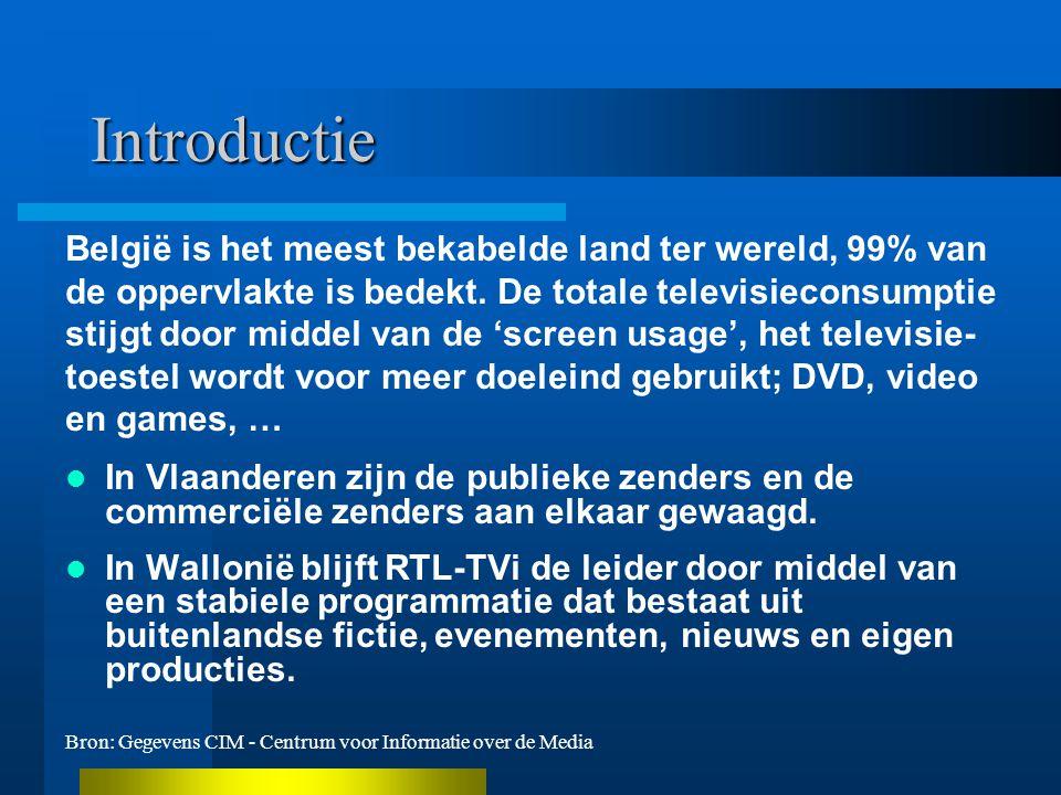 Introductie België is het meest bekabelde land ter wereld, 99% van de oppervlakte is bedekt.