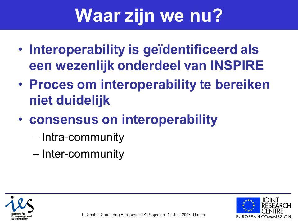 P. Smits - Studiedag Europese GIS-Projecten, 12 Juni 2003, Utrecht Waar zijn we nu.