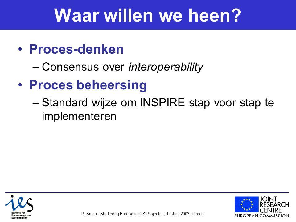 P. Smits - Studiedag Europese GIS-Projecten, 12 Juni 2003, Utrecht Waar willen we heen.