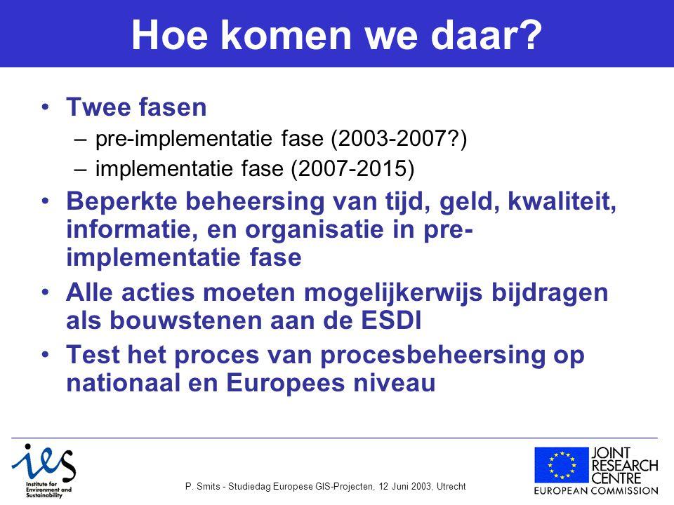 P. Smits - Studiedag Europese GIS-Projecten, 12 Juni 2003, Utrecht Hoe komen we daar.