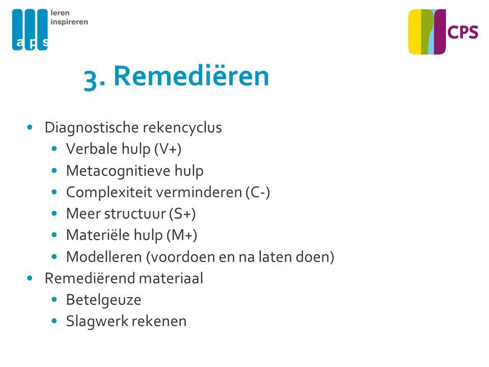 3. Remediëren Diagnostische rekencyclus Verbale hulp (V+) Metacognitieve hulp Complexiteit verminderen (C-) Meer structuur (S+) Materiële hulp (M+) Mo