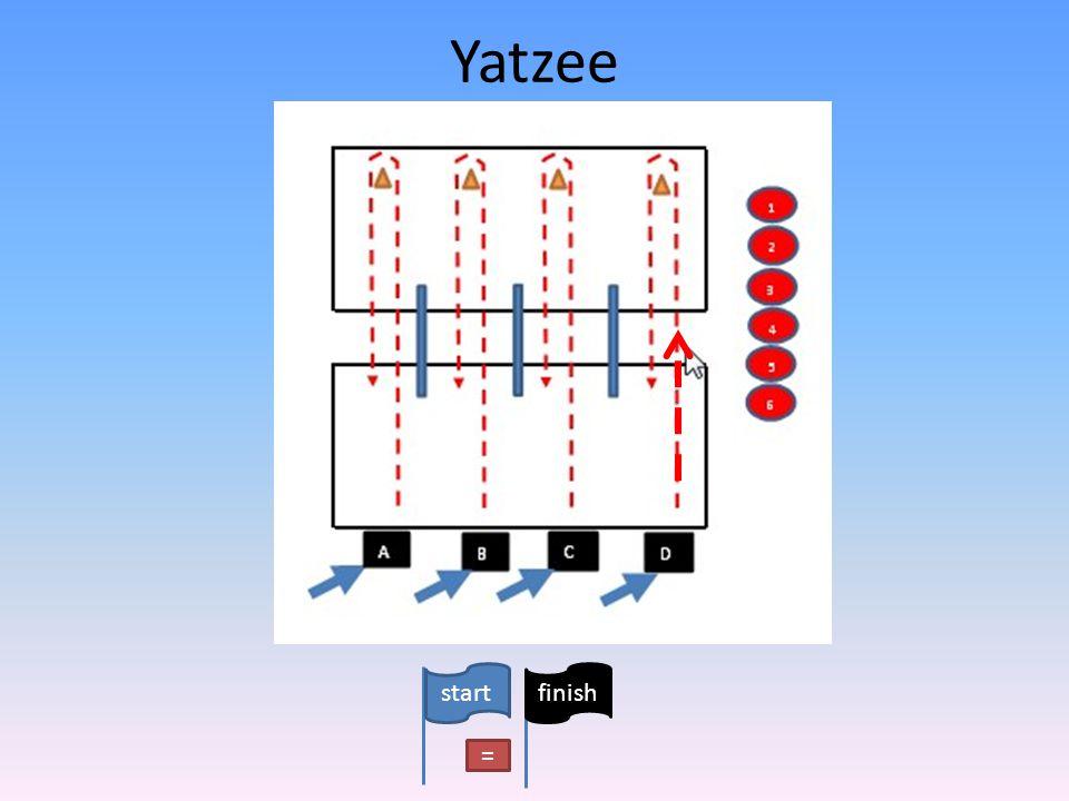 Yatzee startfinish =