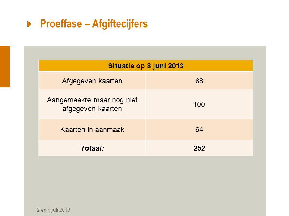 Proeffase – Afgiftecijfers Situatie op 8 juni 2013 Afgegeven kaarten88 Aangemaakte maar nog niet afgegeven kaarten 100 Kaarten in aanmaak64 Totaal:252 2 en 4 juli 2013