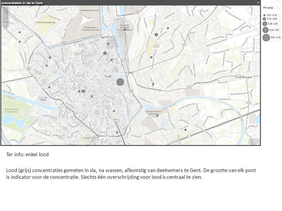 Ter info: enkel lood Lood (grijs) concentraties gemeten in sla, na wassen, afkomstig van deelnemers te Gent.