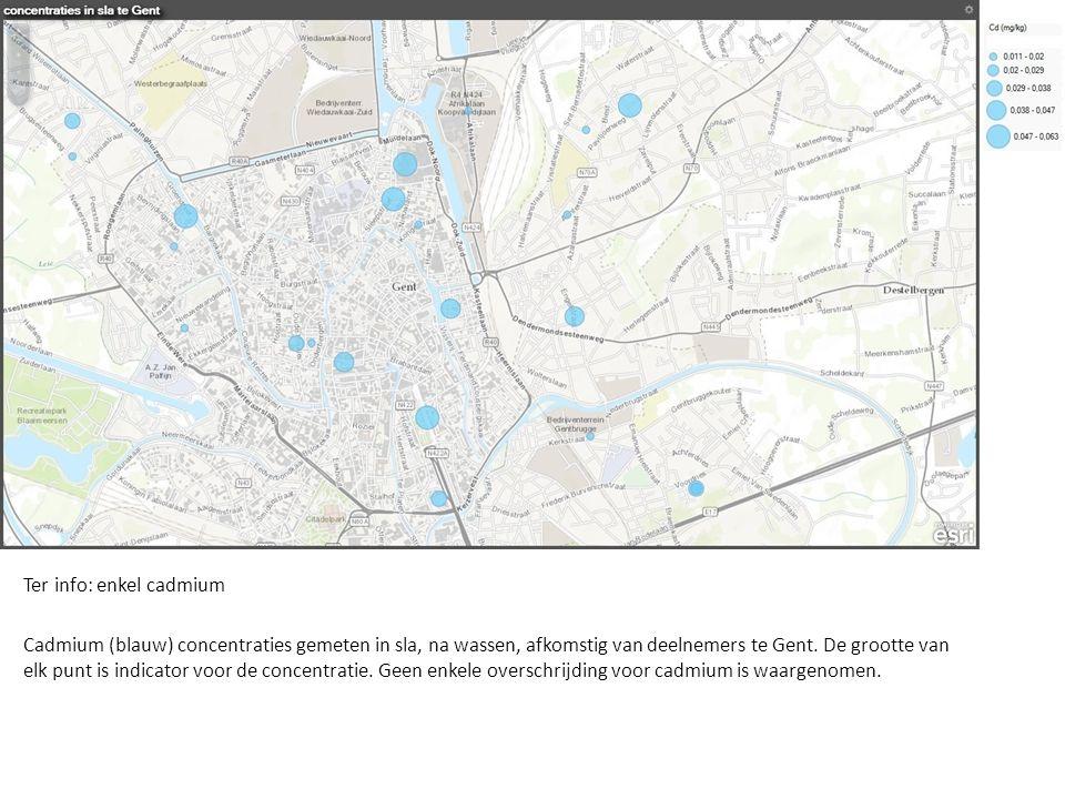 Ter info: enkel cadmium Cadmium (blauw) concentraties gemeten in sla, na wassen, afkomstig van deelnemers te Gent.