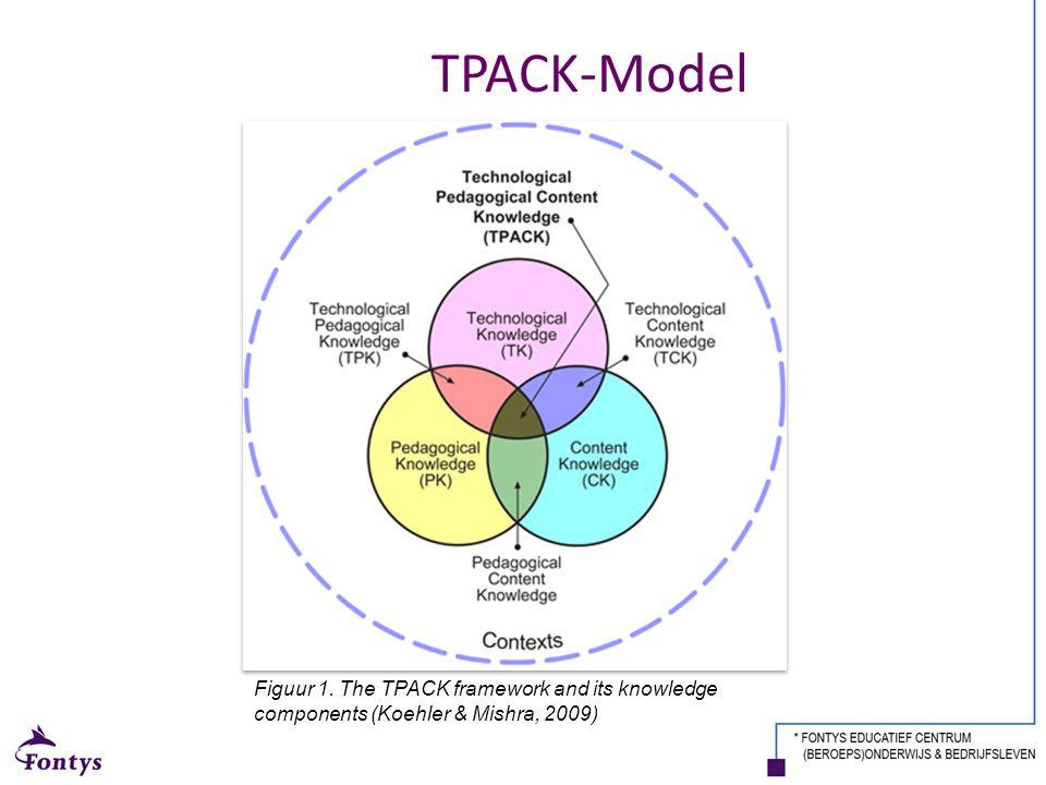TPACK-Model Figuur 1. The TPACK framework and its knowledge components (Koehler & Mishra, 2009)