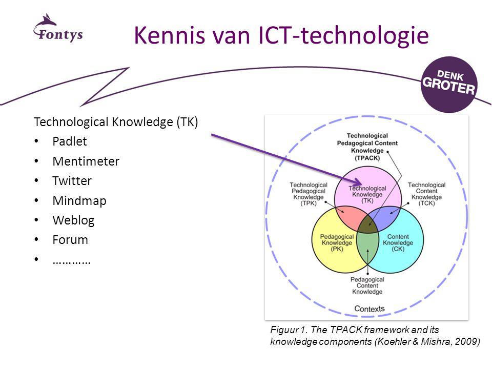 Kennis van ICT-technologie Technological Knowledge (TK) Padlet Mentimeter Twitter Mindmap Weblog Forum ………… Figuur 1. The TPACK framework and its know